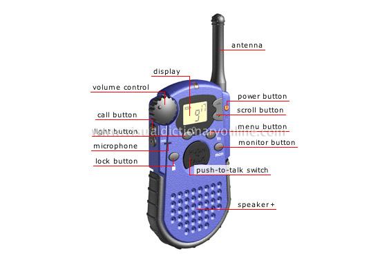 Communications Communications Wireless Communication