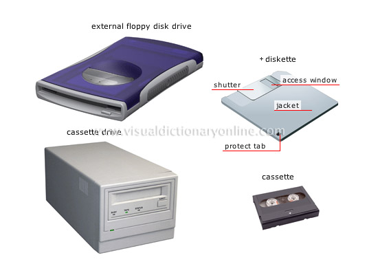 COMMUNICATIONS :: OFFICE AUTOMATION :: DATA STORAGE ...