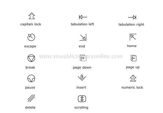 communications    office automation    input devices  3
