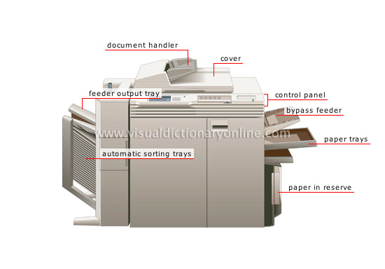 images of photocopier machine