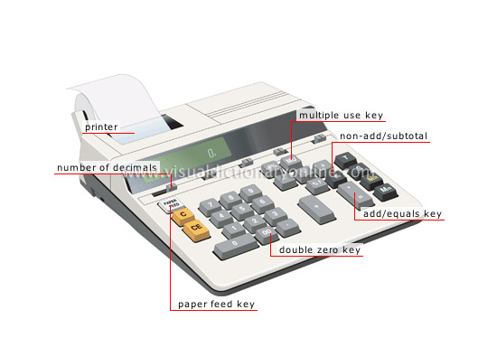 communications office automation stationery printing