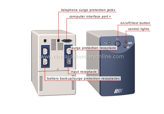 communications office automation uninterruptible power supplyuninterruptible power supply (ups)
