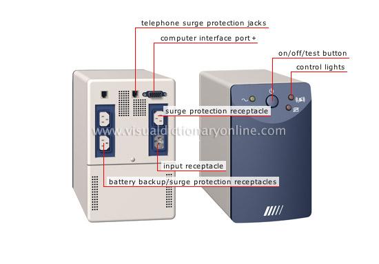 Uninterruptible power supply market