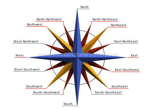 Earth Geography Cartography Compass Card Image