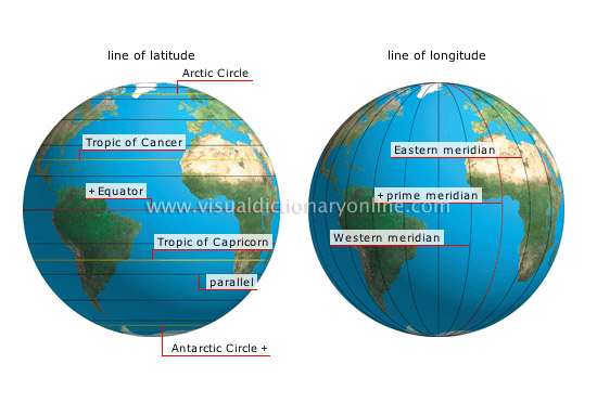 Earth geography cartography grid system image visual grid system gumiabroncs Images