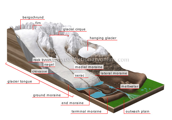 Lodowca m w visual dictionary online game of the week glacier