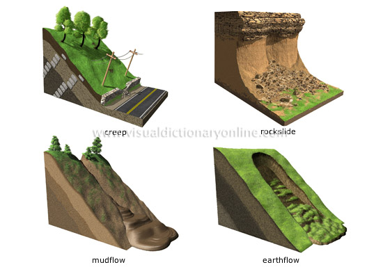 Geology tools for Soil dictionary