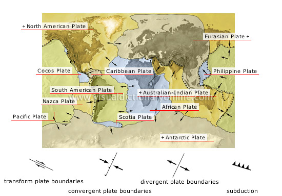 tectonic plates - Visual Dictionary Online