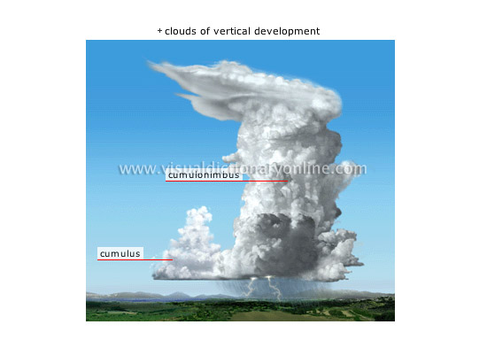 clouds [1] - Visual Dictionary Online