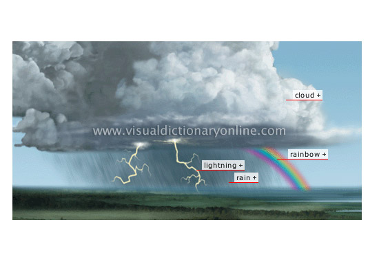 Reach For Clouds >> EARTH :: METEOROLOGY :: PRECIPITATION :: STORMY SKY image - Visual Dictionary Online