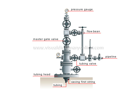 Boiler Heating System Diagram moreover How Does Hydraulic Fracking ...