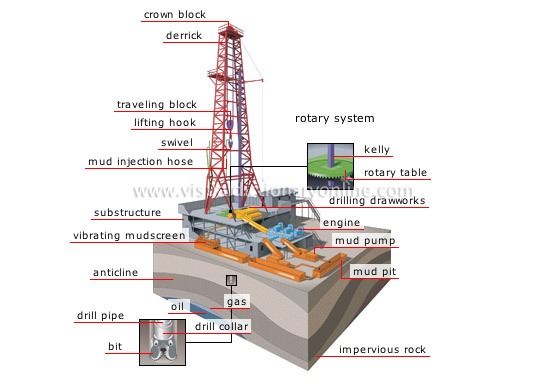 ENERGY :: GEOTHERMAL AND FOSSIL ENERGY :: OIL :: DRILLING RIG image ...