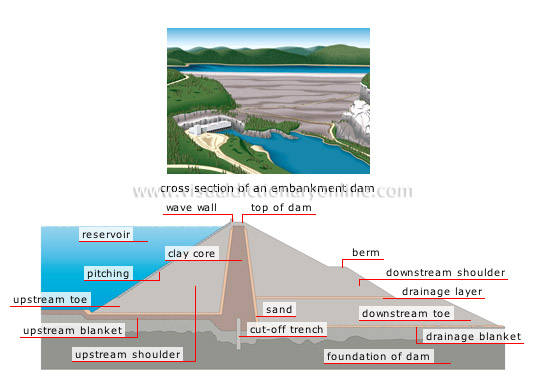 embankment-dam.jpg