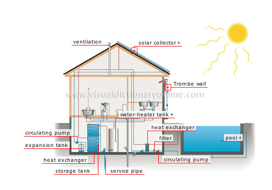Energy solar energy solar house solar house image for Renewable energy house plans