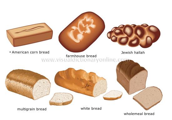 bread [1]