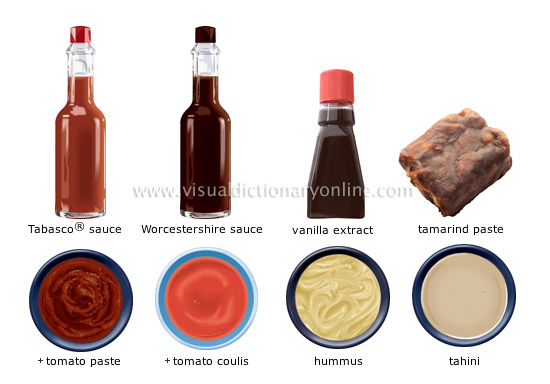 Food Ingredients Condiments Sauces Manufacturer Mail: FOOD & KITCHEN :: FOOD :: CONDIMENTS [1] Image