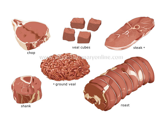 cuts of veal