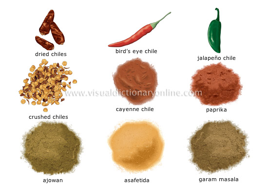 spices [3]