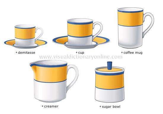 dinnerware [1] - Visual Dictionary Online