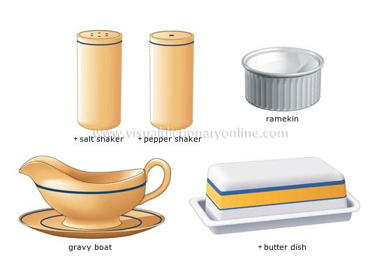 dinnerware [2] - Visual Dictionary Online