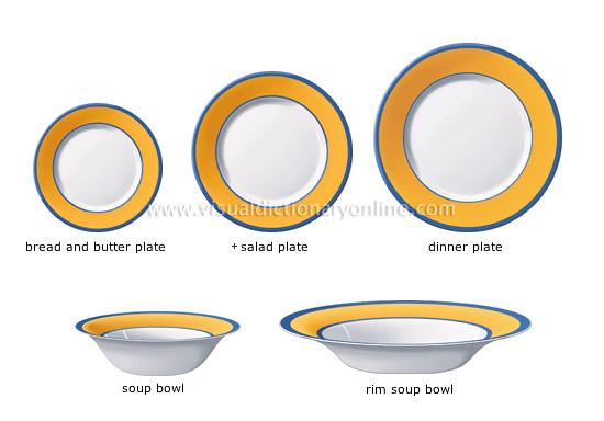 dinnerware [3] - Visual Dictionary Online