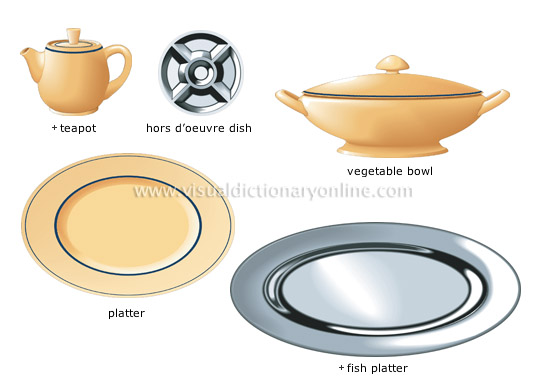 dinnerware [4]  sc 1 st  Visual Dictionary Online & FOOD u0026 KITCHEN :: KITCHEN :: DINNERWARE [4] image - Visual ...