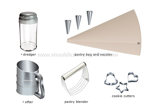 Kitchen Design Gallery: Cooking Utensils Names And Pictures