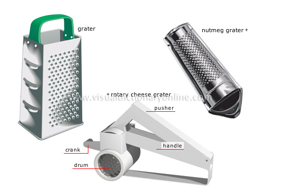 for grinding and grating [2]