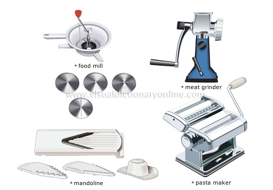 for grinding and grating [3]