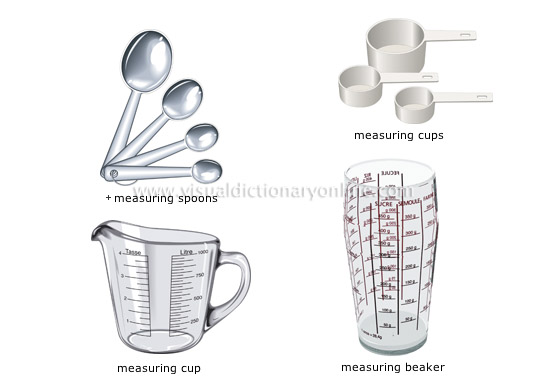 Image result for measuring equipment in kitchen