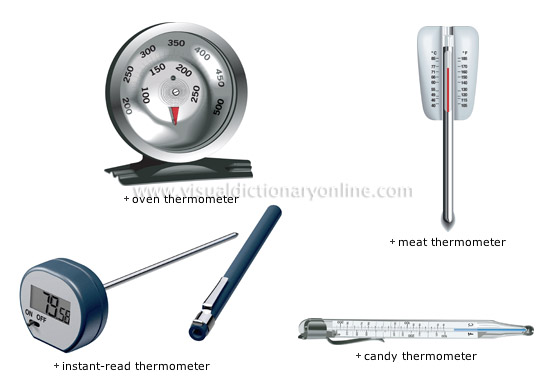 For Measuring [2]
