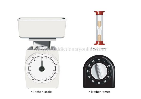 Food Kitchen Kitchen Kitchen Utensils For Measuring 3 Image Visual Dictionary Online