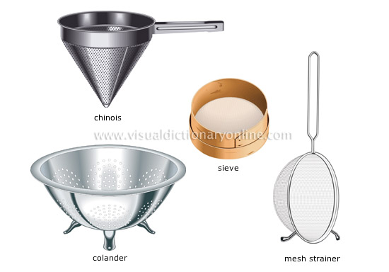 for straining and draining - Kitchen Tools List
