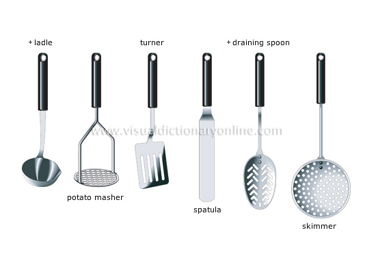 Food kitchen kitchen kitchen utensils set of - Liste des ustensiles de cuisine ...