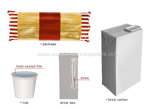 Food kitchen kitchen packaging 4 image visual for Visual merriam webster