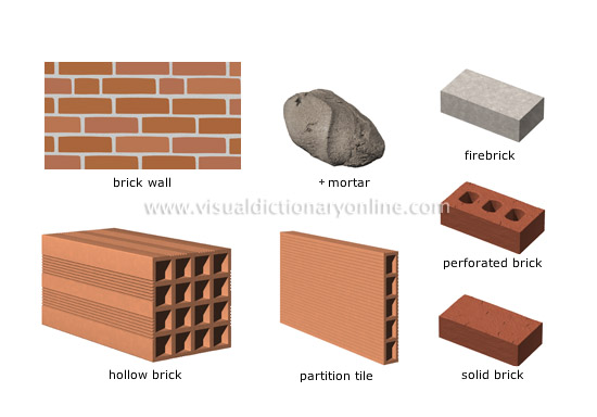 House do it yourself basic building materials for Names of roofing materials