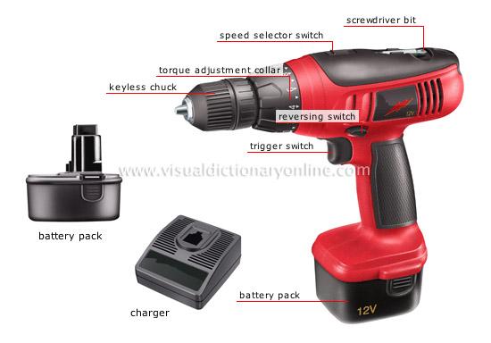 carpentry-drilling-tools
