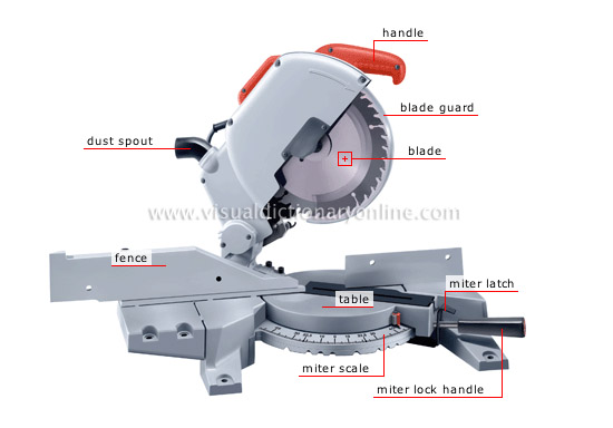 House do it yourself carpentry sawing tools electric electric miter saw keyboard keysfo Images