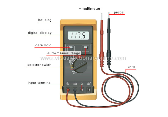 Ac Voltage Wire Identifier Tool : House do it yourself electricity tools image