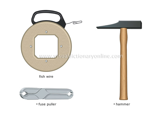 house wiring tools  zen diagram, house wiring