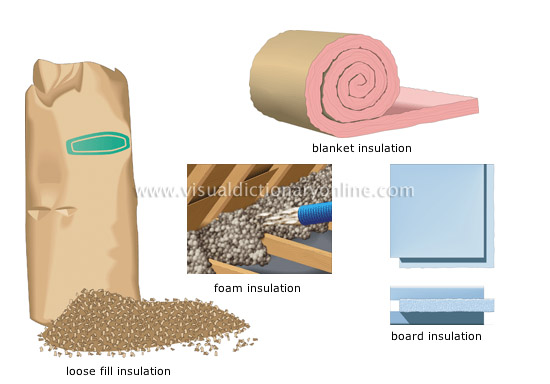 House do it yourself insulating materials 1 image visual insulating materials 1 solutioingenieria Image collections