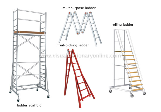 ladders and stepladders [2]