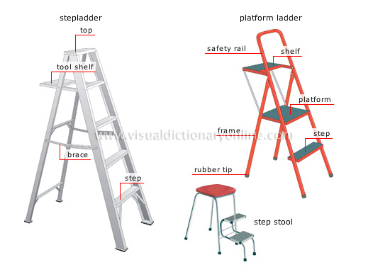 ladders and stepladders [3]
