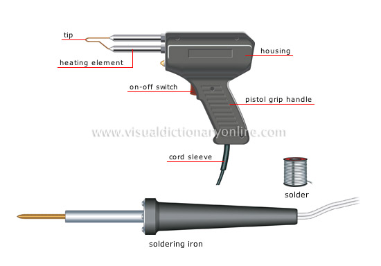 house do it yourself soldering and welding tools soldering gun image visual. Black Bedroom Furniture Sets. Home Design Ideas