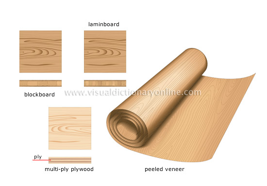 wood-based materials [1]