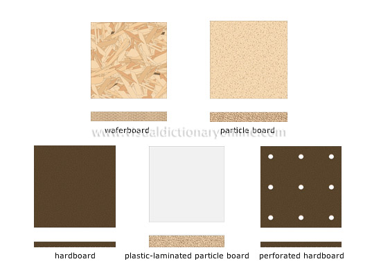 wood-based materials [2]