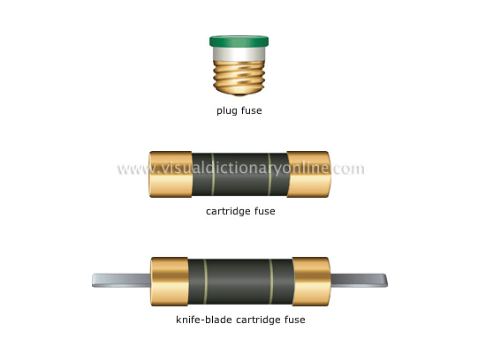 examples of fuses