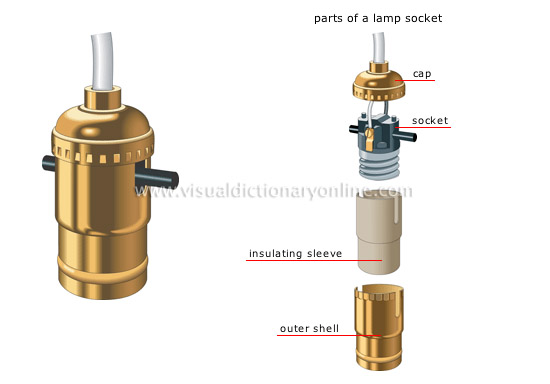 House electricity lighting lamp socket image visual lamp socket aloadofball Images