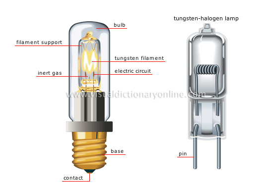 House Electricity Lighting Tungsten Halogen Lamp