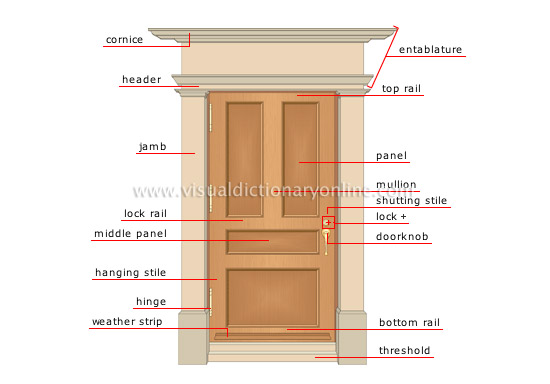 Exterior Trim Names : House elements of a exterior door image